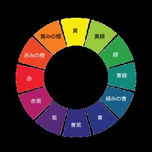12色相環チャート