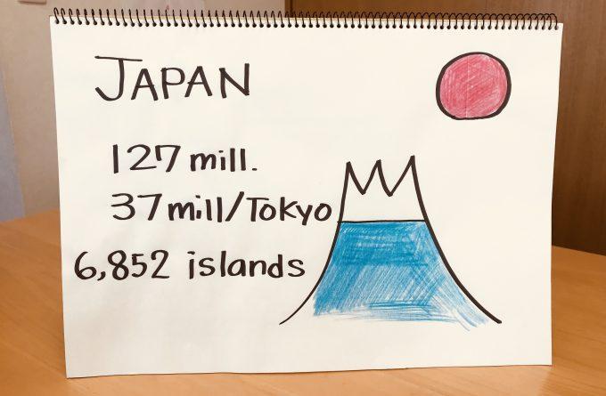 日本をイラストで紹介